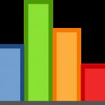 chart, graph, graphic